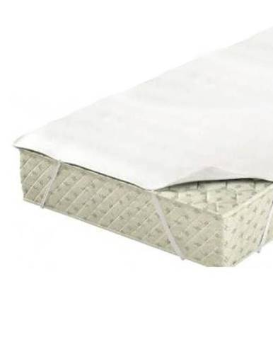Chránič matrace  200x200 PVC