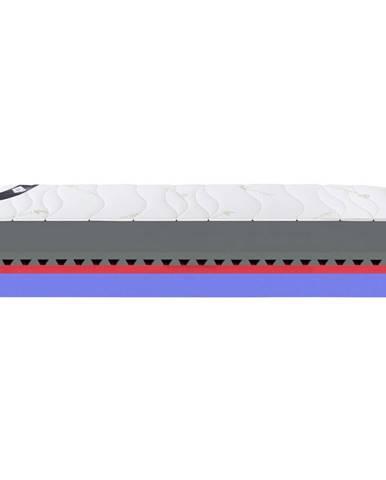 Matrace Elio Plus 80/200cm, H2/h3